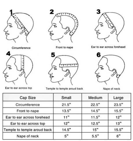 cap-size-chart