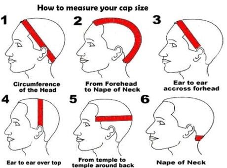 how-to-measure-your-cap-size