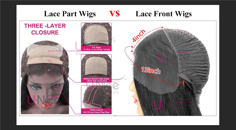 Difference Between Lace Front Wigs And Lace front wig