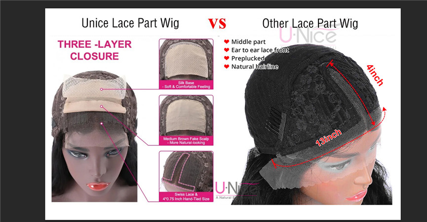 Why should you choose Unice wig?