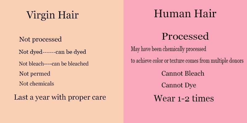 virgin hair vs remy hair