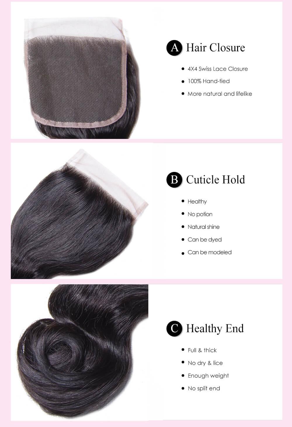 UNice Hair Icenu Series Loose Wave Hair Bundles With Free Part Closure