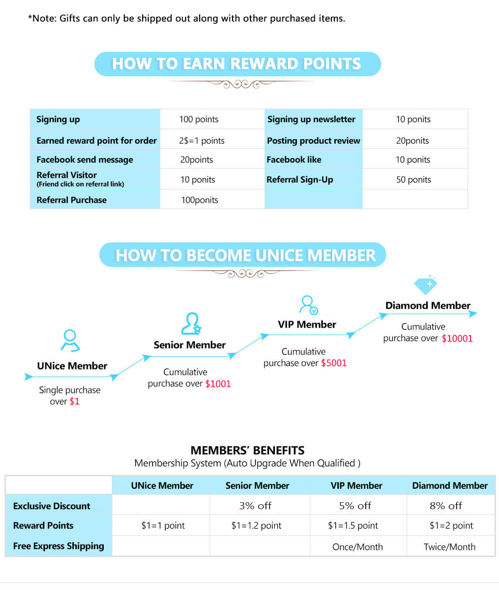 How to earn reward points