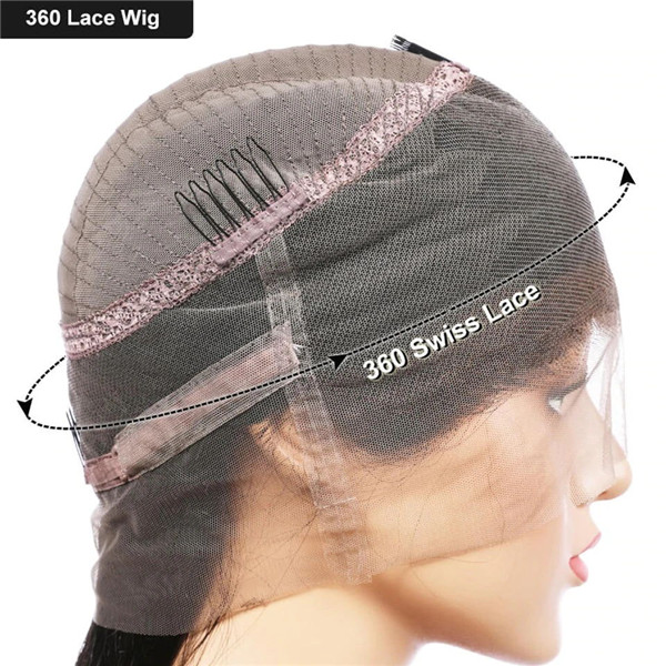 What is a 360 wig?